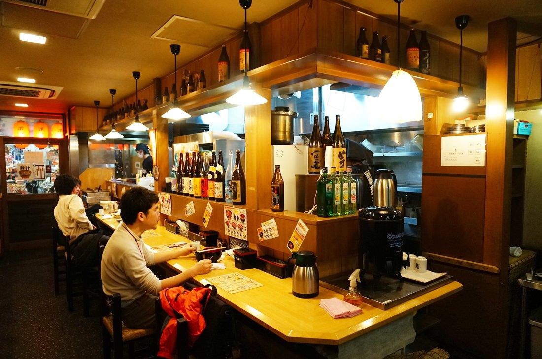 關西美食,大阪美食,田神橋,日本銅板美食,蒲燒鰻魚飯,關東煮,炸串,日本平價美食,日本商店街