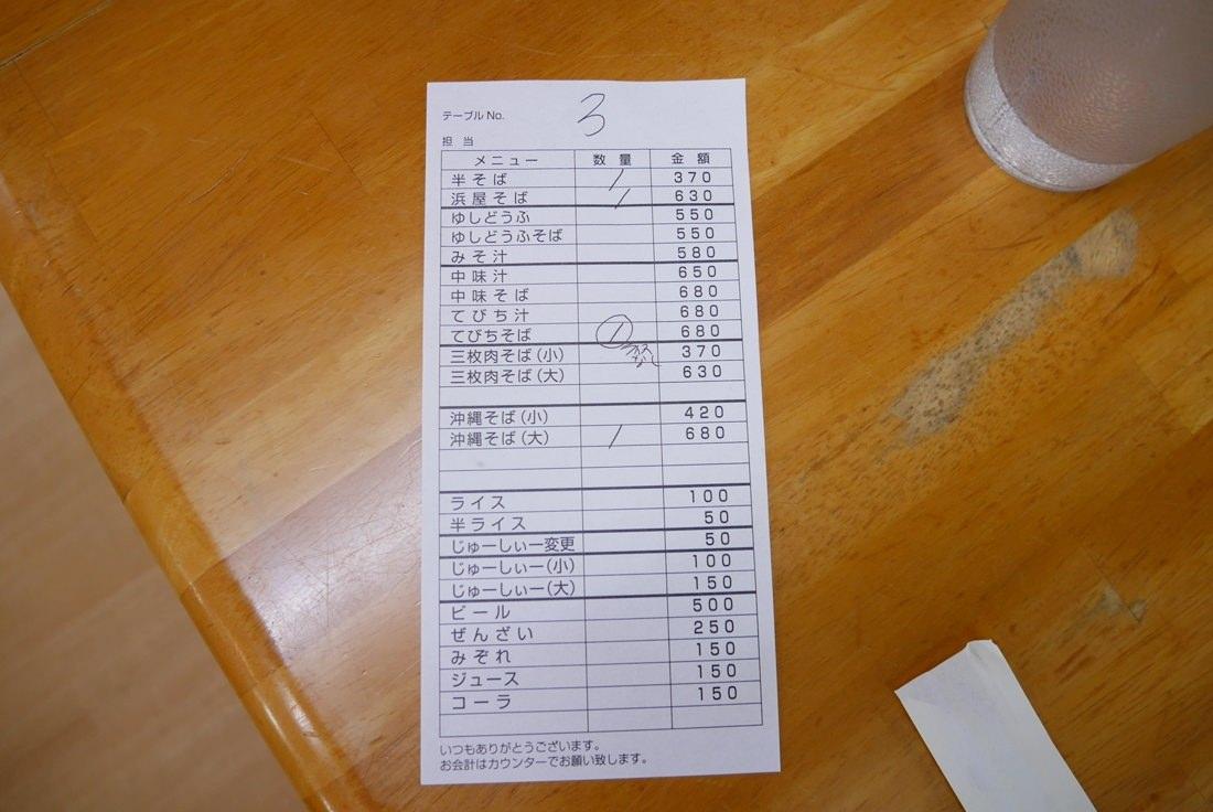 沖繩必吃,沖繩美食,沖繩自駕,沖繩麵,阿古豬,200
